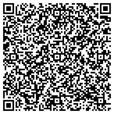 QR-код с контактной информацией организации СИБМИКС ИНТЕРНЕЙШНЛ, ООО