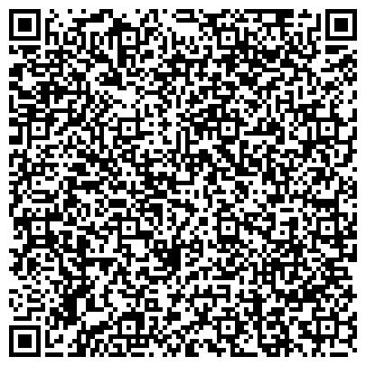 QR-код с контактной информацией организации КОРРЕКЦИЯ И РАЗВИТИЕ ЧЕЛОВЕКА НАУЧНО-МЕТОДИЧЕСКИЙ ЦЕНТР АНО