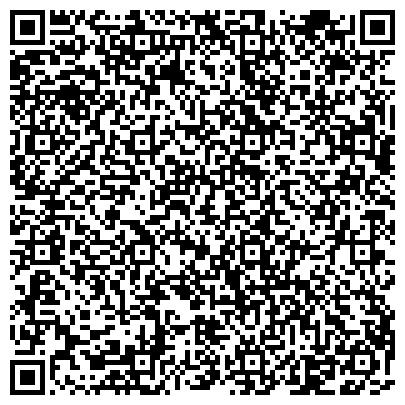 QR-код с контактной информацией организации ЗДОРОВЬЕ ОБЛАСТНОЙ ВРАЧЕБНО-ФИЗКУЛЬТУРНЫЙ ДИСПАНСЕР ГУЗ