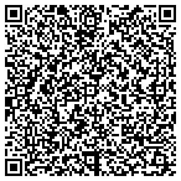 QR-код с контактной информацией организации РЭС ИНЦ СО РАН