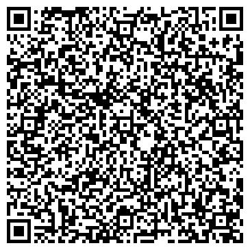 QR-код с контактной информацией организации КОМБИНАТ ПИТАНИЯ АВИААГРЕГАТ