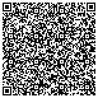 QR-код с контактной информацией организации МИЛОСЕРДИЕ АГЕНТСТВО МЕДИКО-СОЦИАЛЬНОЙ ПОМОЩИ