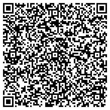 QR-код с контактной информацией организации НЕО КОР НАУЧНО-ПРОИЗВОДСТВЕННАЯ ЛАБОРАТОРИЯ