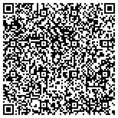QR-код с контактной информацией организации НАУЧНО-ТЕХНИЧЕСКАЯ ФИРМА «Град»