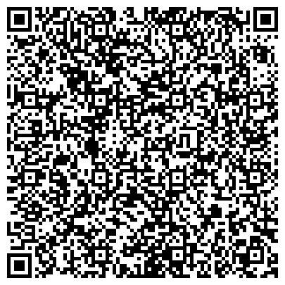 QR-код с контактной информацией организации УПРАВЛЕНИЕ ВНЕВЕДОМСТВЕННОЙ ОХРАНЫ ПРИ ГУВД КЕМЕРОВСКОЙ ОБЛАСТИ