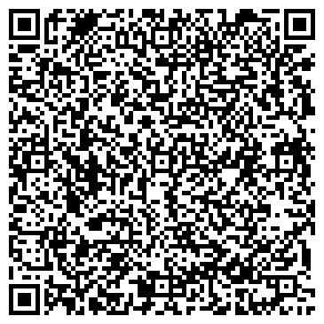 QR-код с контактной информацией организации ЯРМАРКА ДВЕРЕЙ