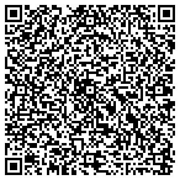 QR-код с контактной информацией организации КЕМЕРОВСКИЙ МЯСОКОМБИНАТ, ОАО