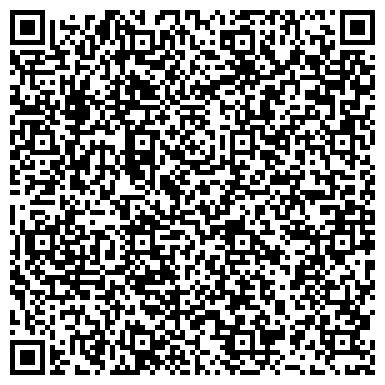 QR-код с контактной информацией организации ЮЖНАЯ НЕФТЯНАЯ КОМПАНИЯ ЗАО