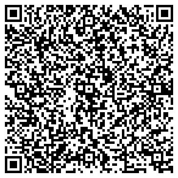 QR-код с контактной информацией организации ОТДЕЛ ПИТАНИЯ УПРАВЛЕНИЯ ОБРАЗОВАНИЯ