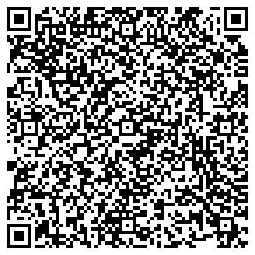 QR-код с контактной информацией организации КОММУНАЛЬНЫЕ КОТЕЛЬНЫЕ И ТЕПЛОВЫЕ СЕТИ, МУП