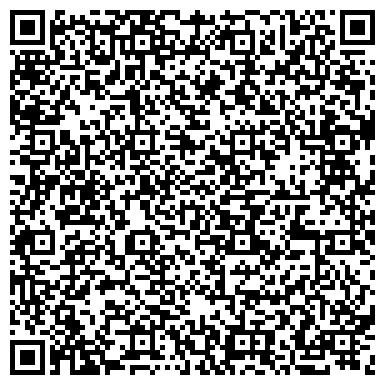 QR-код с контактной информацией организации БАТКЕНСКИЙ ОБЛАСТНОЙ СУДЕБНЫЙ ДЕПАРТАМЕНТ