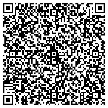 QR-код с контактной информацией организации № 1 ГОРОДСКАЯ КЛИНИЧЕСКАЯ БОЛЬНИЦА
