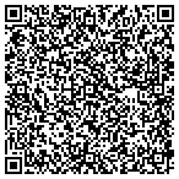 QR-код с контактной информацией организации GLOBAL TRANSMISSION