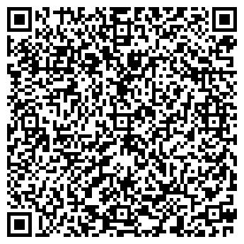QR-код с контактной информацией организации РУССКИЕ МАШИНЫ