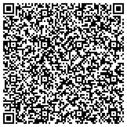 QR-код с контактной информацией организации ЗАО Филиал Группы Магнезит в пгт. Раздолинске