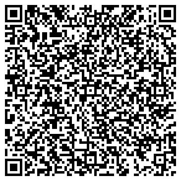 QR-код с контактной информацией организации МАКАРЕНКОВ Ю. П., ИП