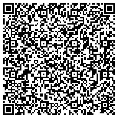 QR-код с контактной информацией организации Красноярская продовольственная компания