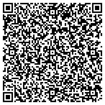 QR-код с контактной информацией организации РОДНИК ЗДОРОВЬЯ ТОРГОВАЯ ФИРМА