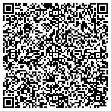 QR-код с контактной информацией организации ШРЕЯ КОРПОРЭЙШНЛ ФАРМАЦЕВТИЧЕСКАЯ КОМПАНИЯ