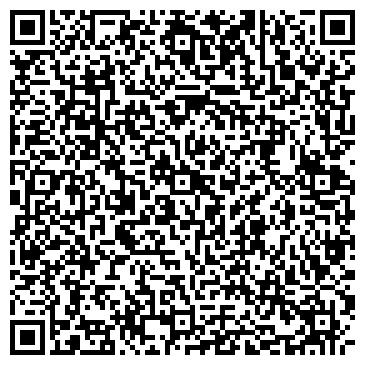 QR-код с контактной информацией организации ЕЖЕНЕДЕЛЬНЫЕ НАЛОГОВЫЕ ВЕСТИ