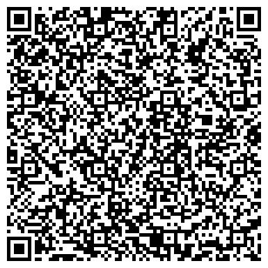 QR-код с контактной информацией организации НАЛОГОВЫЕ ВЕСТИ КРАСНОЯРСКОГО КРАЯ