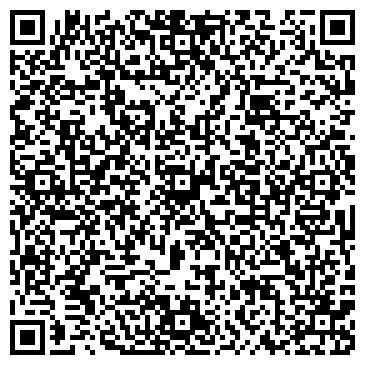 QR-код с контактной информацией организации СИБАУДИТИНИЦИАТИВА АУДИТОРСКАЯ КОМПАНИЯ