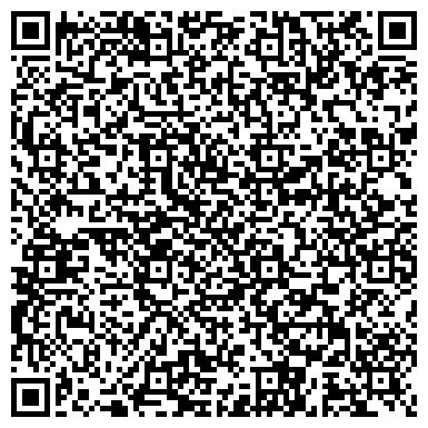 QR-код с контактной информацией организации СИБАУДИТ-КОНСАЛТИНГ АУДИТОРСКО-ПРАВОВОЙ ЦЕНТР