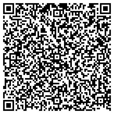 QR-код с контактной информацией организации СИСТЕМНЫЙ АУДИТ ПРОЕКТОВ