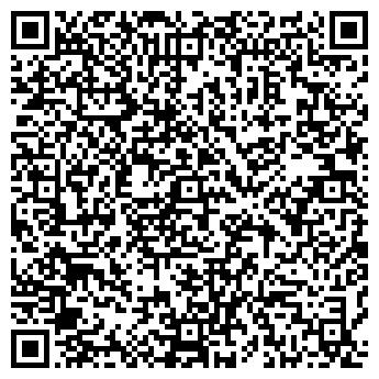 QR-код с контактной информацией организации № 96 МЕДСАНЧАСТЬ