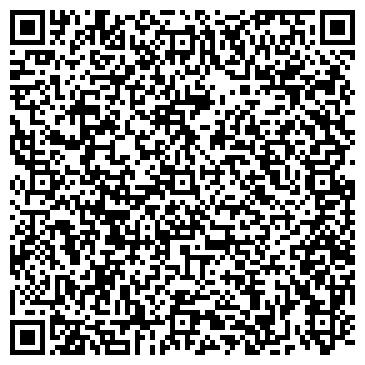 QR-код с контактной информацией организации № 1 ГОРОДСКОЙ ПРОТИВОТУБЕРКУЛЕЗНЫЙ ДИСПАНСЕР