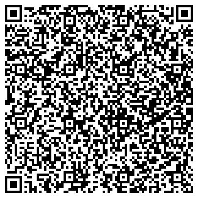 QR-код с контактной информацией организации СЛУЖБА ИНФОРМАЦИИ ПО КУЛЬТУРЕ И ИСКУССТВУ НАЦИОНАЛЬНОЙ БИБЛИОТЕКИ ИМ. А. С. ПУШКИНА