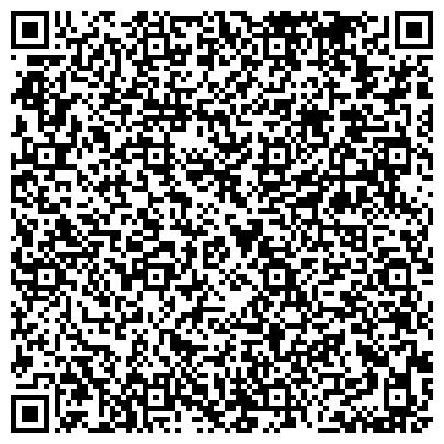 QR-код с контактной информацией организации РОСГОСКАРАНТИН ФИЛИАЛ ПОГРАНИЧНАЯ ГОСУДАРСТВЕННАЯ ИНСПЕКЦИЯ ПО КАРАНТИНУ РАСТЕНИЙ