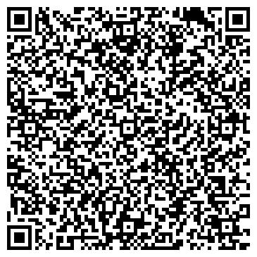 QR-код с контактной информацией организации НАЦИОНАЛЬНАЯ БИБЛИОТЕКА ИМ. А. С. ПУШКИНА