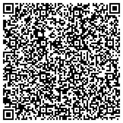 QR-код с контактной информацией организации «Горно-Алтайский научно–исследовательский институт сельского хозяйства»