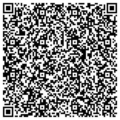QR-код с контактной информацией организации УПРАВЛЕНИЕ КУЛЬТУРЫ И КИНО
