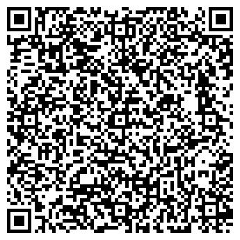QR-код с контактной информацией организации КОЛБАСНЫЕ ИЗДЕЛИЯ