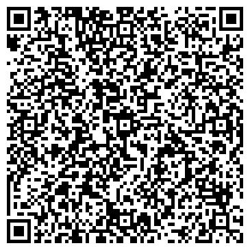 QR-код с контактной информацией организации НОВОКУЗНЕЦКАЯ КОНДИТЕРСКАЯ ФАБРИКА, ОАО