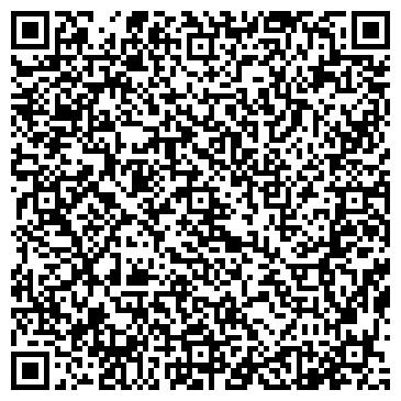QR-код с контактной информацией организации Новокузнецкая кондитерская фабрика