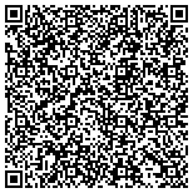 QR-код с контактной информацией организации СЕКТОР РАЗВИТИЯ СОЦИАЛЬНОЙ СФЕРЫ И СТРОИТЕЛЬСТВА