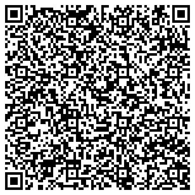QR-код с контактной информацией организации СЕКТОР СОЦИАЛЬНО-ЭКОНОМИЧЕСКОГО РАЗВИТИЯ И ПОТРЕБИТЕЛЬСКОГО РЫНКА