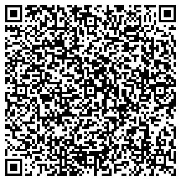 QR-код с контактной информацией организации НОВОКУЗНЕЦКАЯ ПЛАСТМАССОВАЯ КОМПАНИЯ, ООО