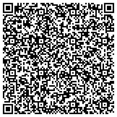 QR-код с контактной информацией организации «Новокузнецкий завод пластмасс»