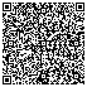 QR-код с контактной информацией организации ВАЖНЫЕ МЕЛОЧИ