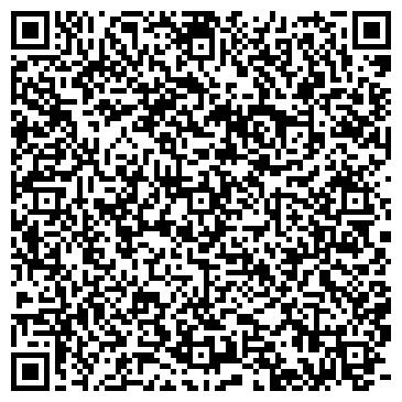 QR-код с контактной информацией организации НОВОКУЗНЕЦКОЕ ГОРОДСКОЕ ТРО
