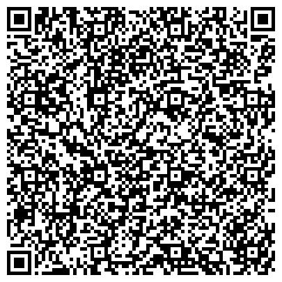 QR-код с контактной информацией организации ИНФОРМАЦИОННЫЕ ТЕХНОЛОГИИ КОНСАЛТИНГО-ВНЕДРЕНЧЕСКАЯ КОМПАНИЯ