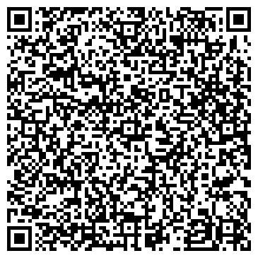 QR-код с контактной информацией организации НЕО-ДИЗАЙН АТЕЛЬЕ МЕБЕЛИ