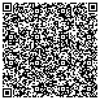 QR-код с контактной информацией организации ИНФОРМПРОЕКТ ЮРИДИЧЕСКАЯ ТАМОЖЕННАЯ КОНСУЛЬТАЦИЯ