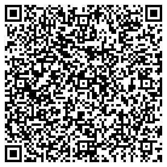 QR-код с контактной информацией организации НЕГОДОВА И ПАРТНЕРЫ