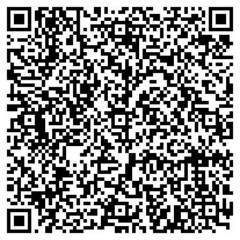 QR-код с контактной информацией организации МЕДИЦИНСКИЕ ИЗДЕЛИЯ