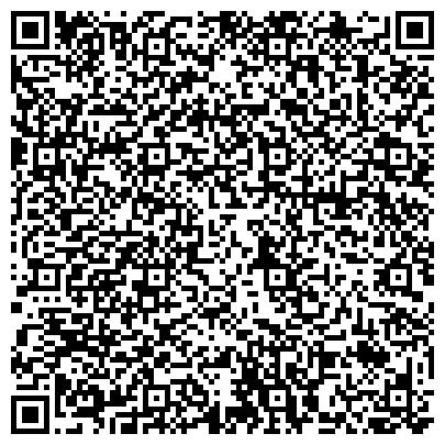 QR-код с контактной информацией организации ИНСТИТУТ НЕПРЕРЫВНОГО ВЫСШЕГО И ПОСЛЕВУЗОВСКОГО ПРОФЕССИОНАЛЬНОГО ОБРАЗОВАНИЯ НОУ